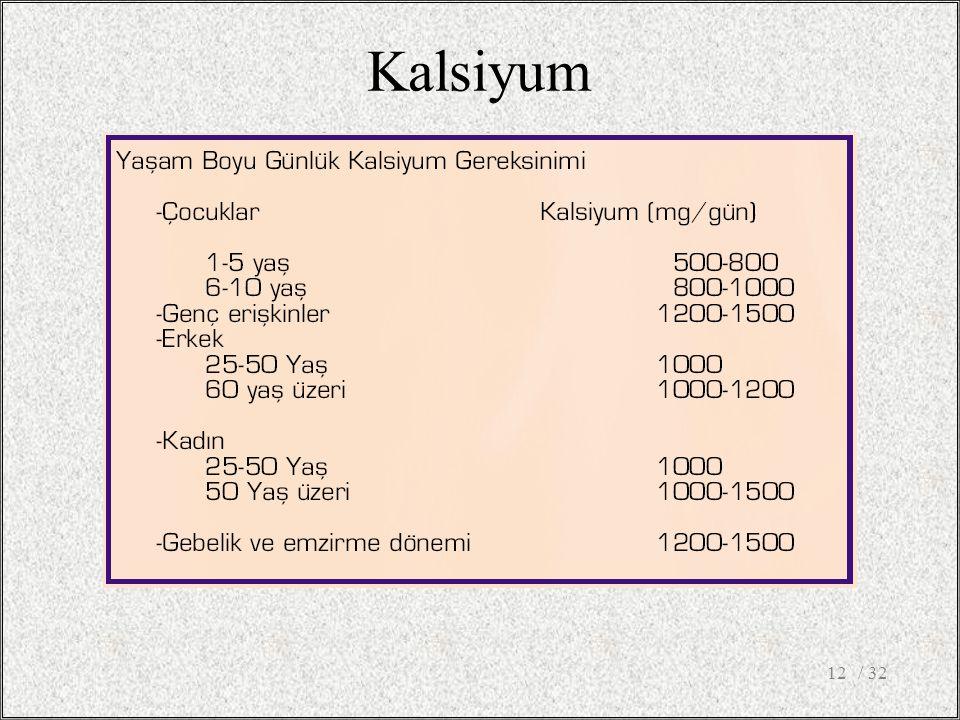 / 3212 Kalsiyum