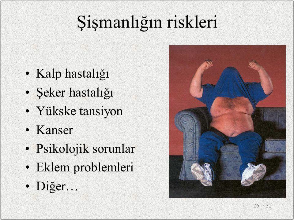 / 3226 Şişmanlığın riskleri Kalp hastalığı Şeker hastalığı Yükske tansiyon Kanser Psikolojik sorunlar Eklem problemleri Diğer…