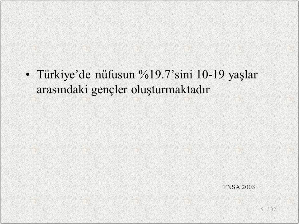 / 325 Türkiye'de nüfusun %19.7'sini 10-19 yaşlar arasındaki gençler oluşturmaktadır TNSA 2003