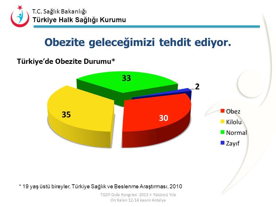 T.C. Sağlık Bakanlığı Türkiye Halk Sağlığı Kurumu T.C. Sağlık Bakanlığı Türkiye Halk Sağlığı Kurumu 10 TÜRKİYE ULUSAL DÜZEYDE ÖLÜMLERİN TEMEL HASTALIK