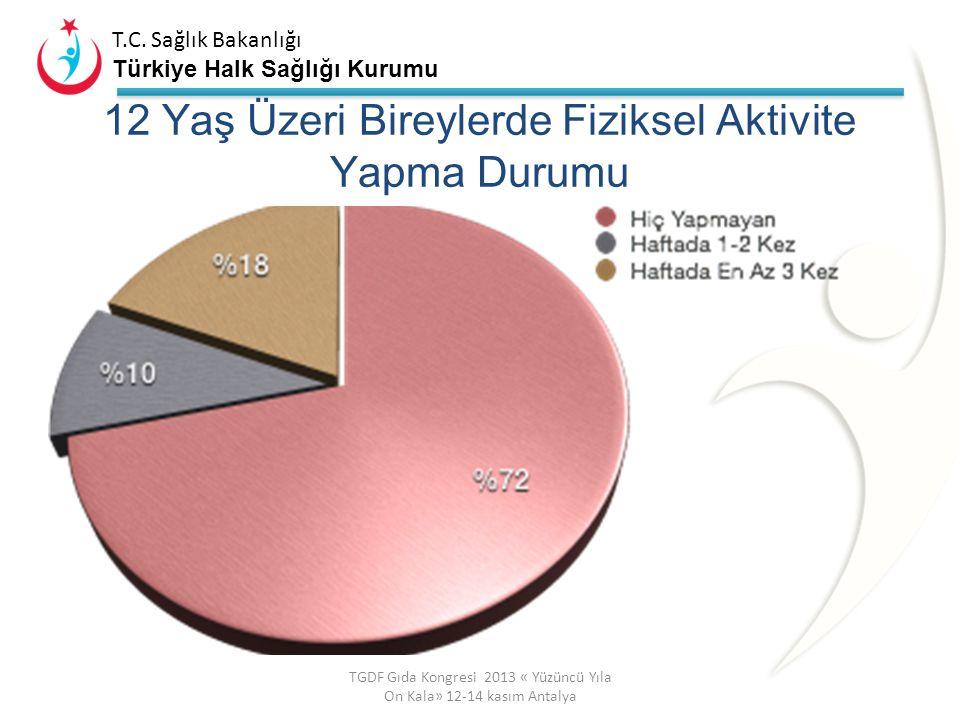 T.C. Sağlık Bakanlığı Türkiye Halk Sağlığı Kurumu Obezite geleceğimizi tehdit ediyor. Türkiye'de Obezite Durumu* * 19 yaş üstü bireyler, Türkiye Sağlı