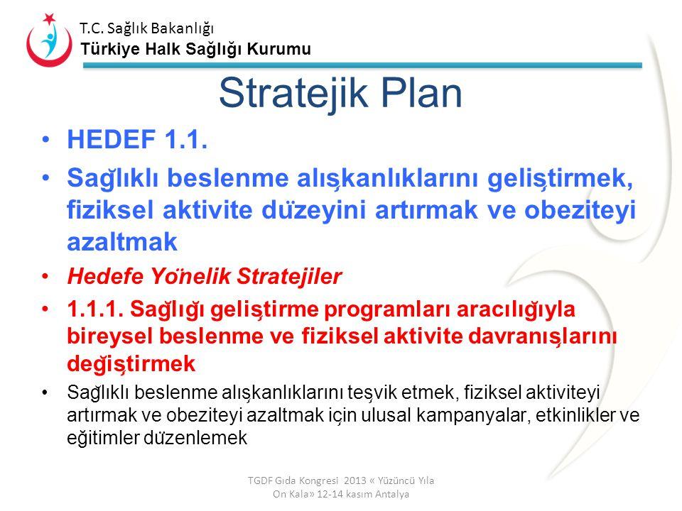 T.C. Sağlık Bakanlığı Türkiye Halk Sağlığı Kurumu Stratejik Amaçlarımız Sağlığa yönelik risklerden birey ve toplumu korumak ve sağlıklı hayat tarz