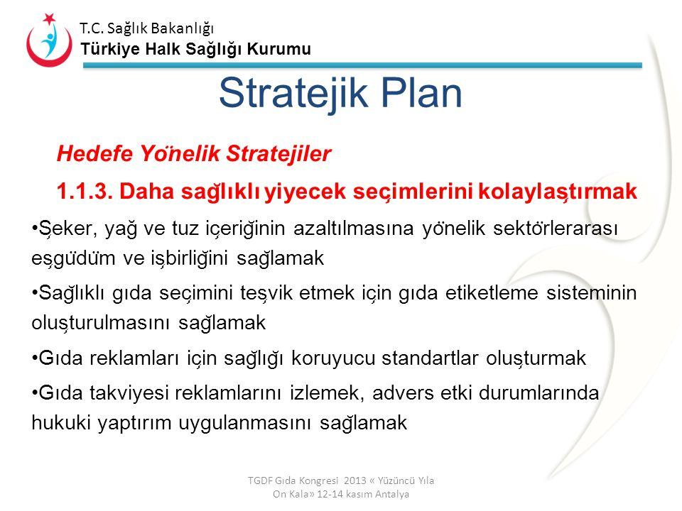 T.C. Sağlık Bakanlığı Türkiye Halk Sağlığı Kurumu Stratejik Plan HEDEF 1.1. Sag ̆ lıklı beslenme alıs ̧ kanlıklarını gelis ̧ tirmek, fiziksel aktivite