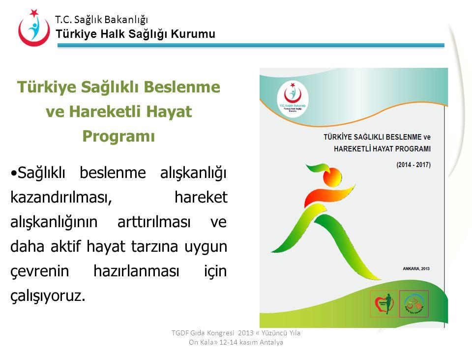 T.C. Sağlık Bakanlığı Türkiye Halk Sağlığı Kurumu Stratejik Plan Hedefe Yo ̈ nelik Stratejiler 1.1.3. Daha sag ̆ lıklı yiyecek sec ̧ imlerini kolaylas