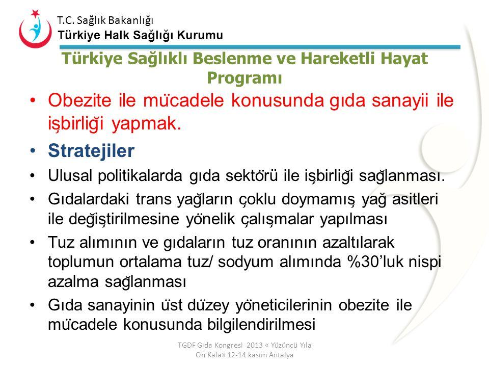 T.C. Sağlık Bakanlığı Türkiye Halk Sağlığı Kurumu Türkiye Sağlıklı Beslenme ve Hareketli Hayat Programı Sağlıklı beslenme alışkanlığı kazandırılması,