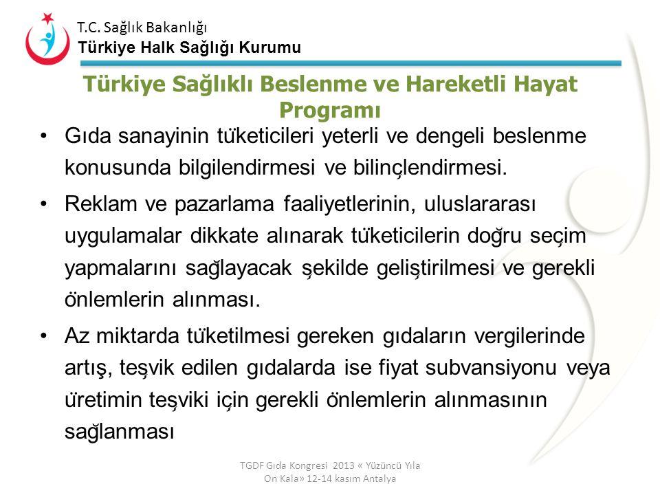 T.C. Sağlık Bakanlığı Türkiye Halk Sağlığı Kurumu Türkiye Sağlıklı Beslenme ve Hareketli Hayat Programı Obezite ile mu ̈ cadele konusunda gıda sanayii