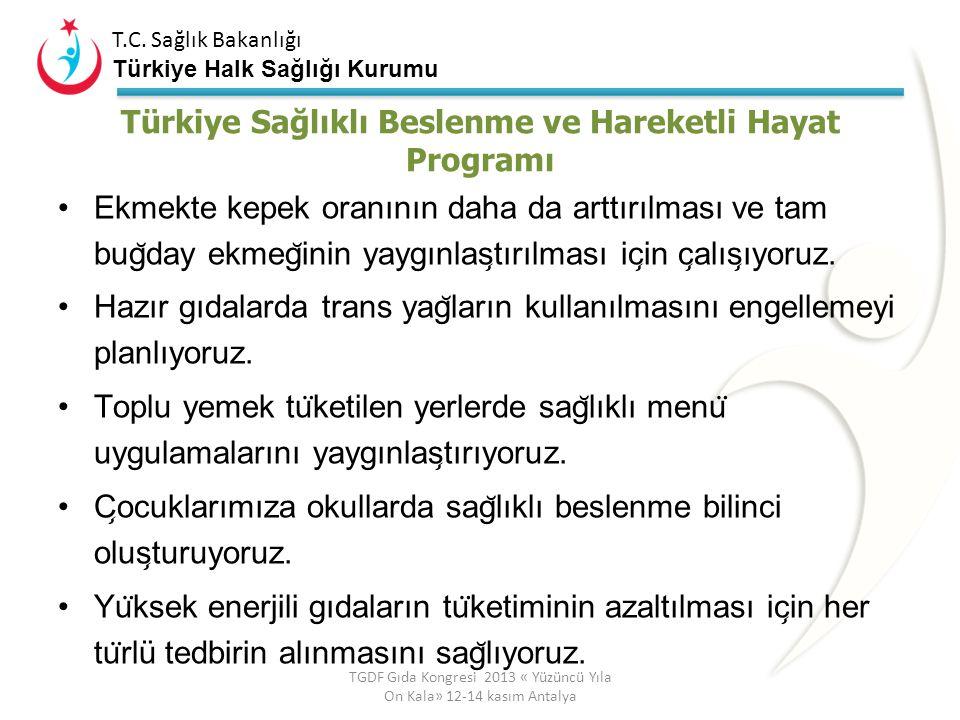 T.C. Sağlık Bakanlığı Türkiye Halk Sağlığı Kurumu Gıda sanayinin tu ̈ keticileri yeterli ve dengeli beslenme konusunda bilgilendirmesi ve bilinc ̧ len
