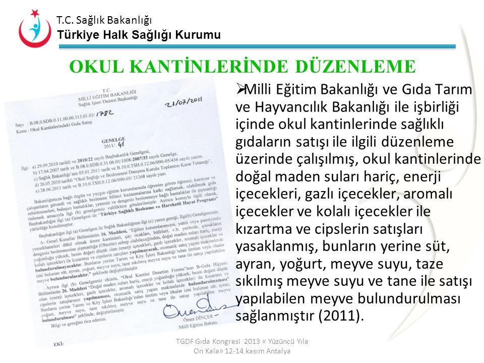 T.C. Sağlık Bakanlığı Türkiye Halk Sağlığı Kurumu Ekmekte kepek oranının daha da arttırılması ve tam bug ̆ day ekmeg ̆ inin yaygınlas ̧ tırılması ic ̧
