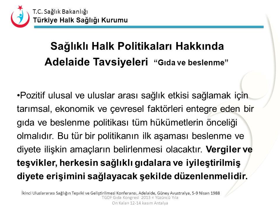 T.C. Sağlık Bakanlığı Türkiye Halk Sağlığı Kurumu OKUL SÜTÜ  Gıda, Tarım ve Hayvancılık Bakanlığı,  Milli Eğitim Bakanlığı,  Ulusal Süt Konseyi ve