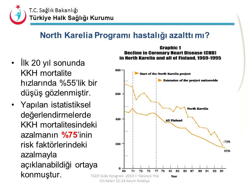 T.C. Sağlık Bakanlığı Türkiye Halk Sağlığı Kurumu T.C. Sağlık Bakanlığı Türkiye Halk Sağlığı Kurumu North Karelia Programı KKH ölüm hızı çok yüksek ol