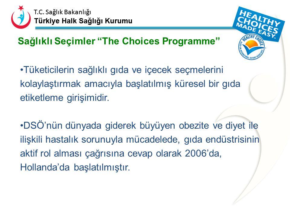 T.C. Sağlık Bakanlığı Türkiye Halk Sağlığı Kurumu T.C. Sağlık Bakanlığı Türkiye Halk Sağlığı Kurumu Mavi kuşaklarda 9 ortak özellik: 1. Doğal hareket