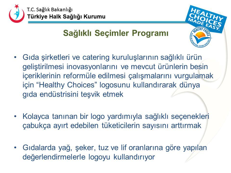"""T.C. Sağlık Bakanlığı Türkiye Halk Sağlığı Kurumu T.C. Sağlık Bakanlığı Türkiye Halk Sağlığı Kurumu Sağlıklı Seçimler """"The Choices Programme"""" Tüketici"""