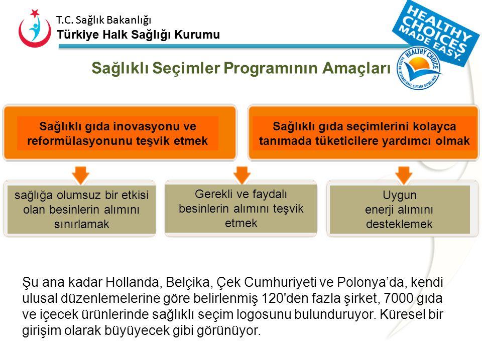 T.C. Sağlık Bakanlığı Türkiye Halk Sağlığı Kurumu T.C. Sağlık Bakanlığı Türkiye Halk Sağlığı Kurumu Sağlıklı Seçimler Programı Gıda şirketleri ve cate