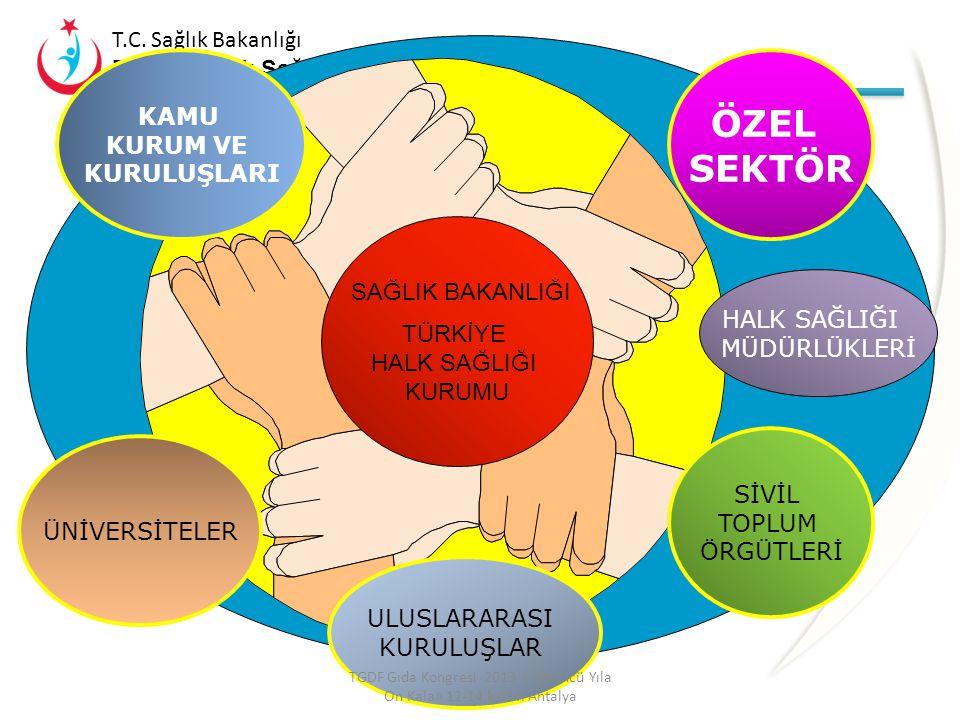 T.C. Sağlık Bakanlığı Türkiye Halk Sağlığı Kurumu Toplam hastalık yükü 2002'ye göre % 6 oranında; bulaşıcı hastalıklar ise % 40 oranında düştü. Kaynak