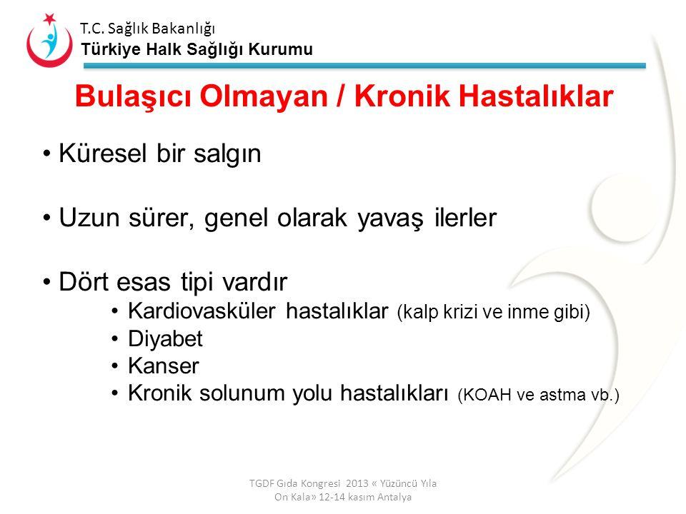 T.C. Sağlık Bakanlığı Türkiye Halk Sağlığı Kurumu Bulaşıcı Olmayan / Kronik Hastalıklar Dünyadaki ölümlerin %63 ' ünün nedenidir. Her yıl 36 milyon 'd