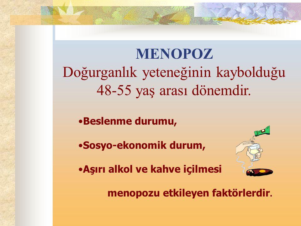 MENOPOZ Doğurganlık yeteneğinin kaybolduğu 48-55 yaş arası dönemdir. Beslenme durumu, Sosyo-ekonomik durum, Aşırı alkol ve kahve içilmesi menopozu etk