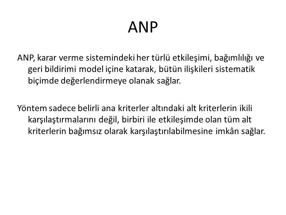 ANP ANP, karar verme sistemindeki her türlü etkileşimi, bağımlılığı ve geri bildirimi model içine katarak, bütün ilişkileri sistematik biçimde değerle