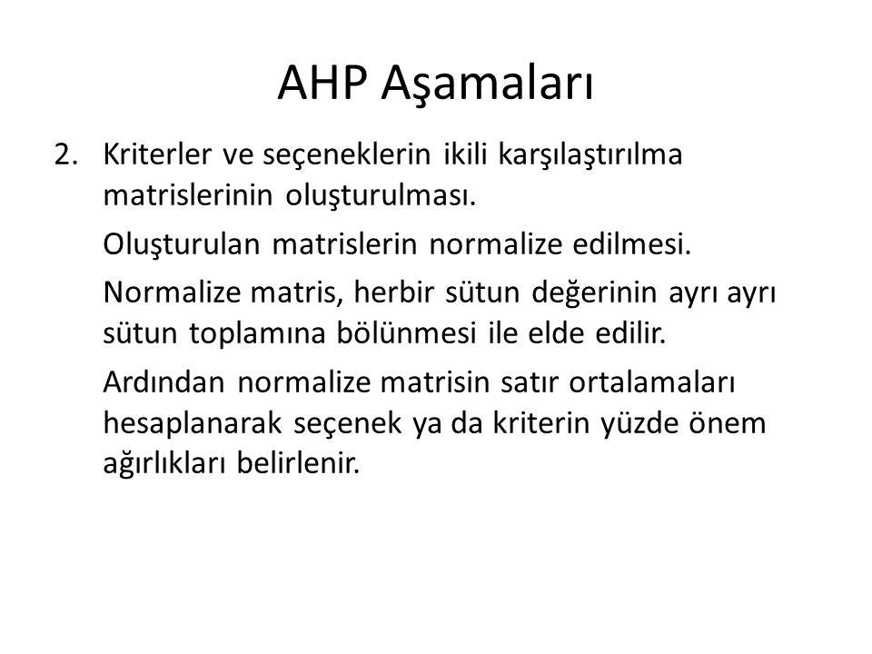 AHP Aşamaları 2.Kriterler ve seçeneklerin ikili karşılaştırılma matrislerinin oluşturulması. Oluşturulan matrislerin normalize edilmesi. Normalize mat