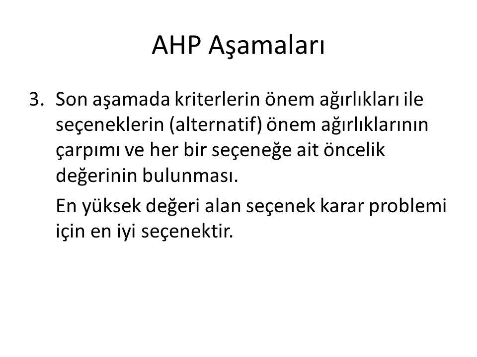 AHP Aşamaları 3. Son aşamada kriterlerin önem ağırlıkları ile seçeneklerin (alternatif) önem ağırlıklarının çarpımı ve her bir seçeneğe ait öncelik de