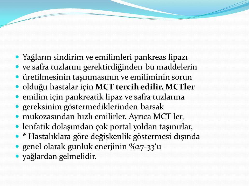 Yağların sindirim ve emilimleri pankreas lipazı ve safra tuzlarını gerektirdiğinden bu maddelerin üretilmesinin taşınmasının ve emiliminin sorun olduğu hastalar için MCT tercih edilir.
