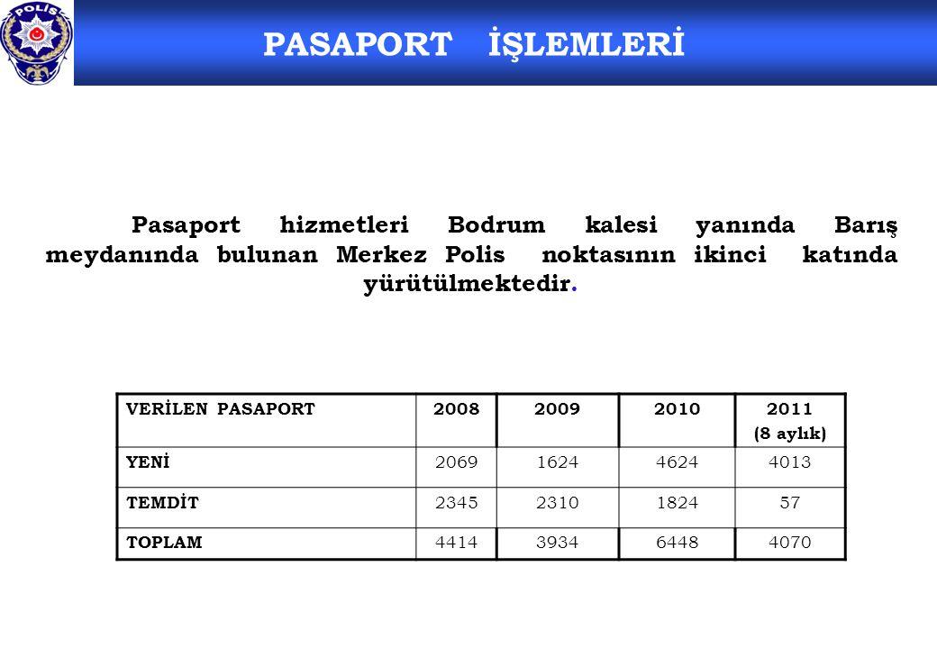 Pasaport hizmetleri Bodrum kalesi yanında Barış meydanında bulunan Merkez Polis noktasının ikinci katında yürütülmektedir.