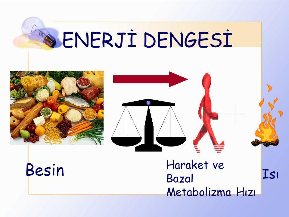 Futbolcular neden daha çok enerji harcarlar? Vücudumuz egzersiz sırasında, dinlenme durumuna göre daha fazla enerji harcamaktadır. Çünkü, egzersiz sır