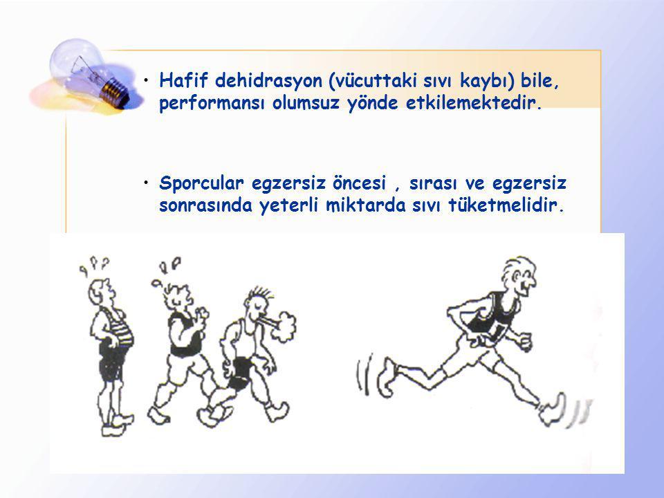 Vücut kilo kaybı % Egzersiz kapasitesi % Ter kayıpları vücut ağırlığındaki değişikliklerle belirlenebilir. Ter kaybı vücut ağırlığının %5'i kadarken e