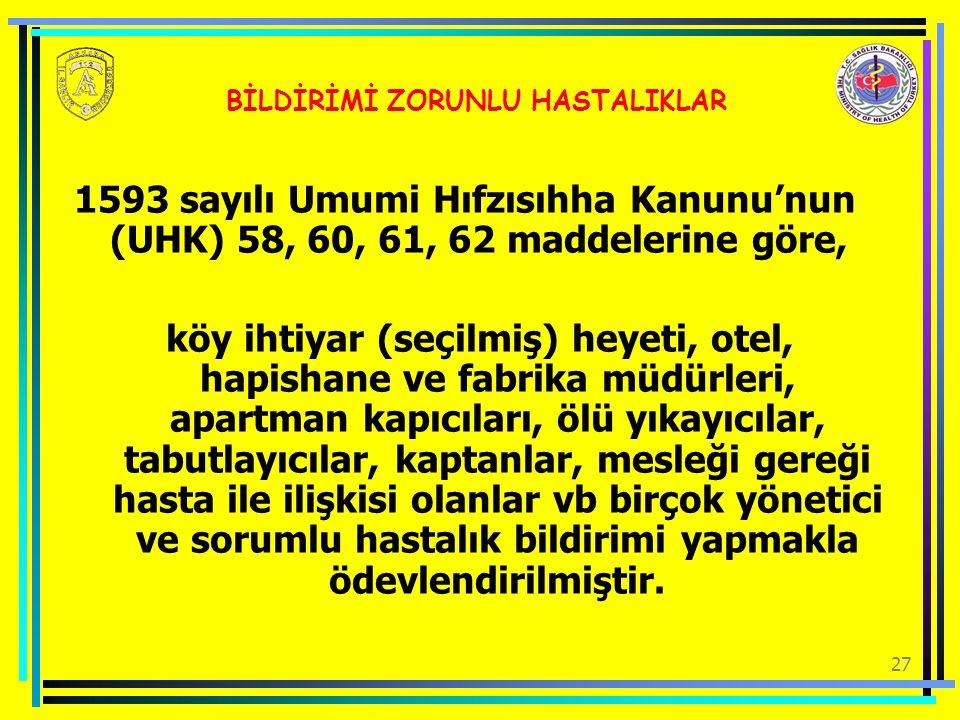 27 BİLDİRİMİ ZORUNLU HASTALIKLAR 1593 sayılı Umumi Hıfzısıhha Kanunu'nun (UHK) 58, 60, 61, 62 maddelerine göre, köy ihtiyar (seçilmiş) heyeti, otel, h