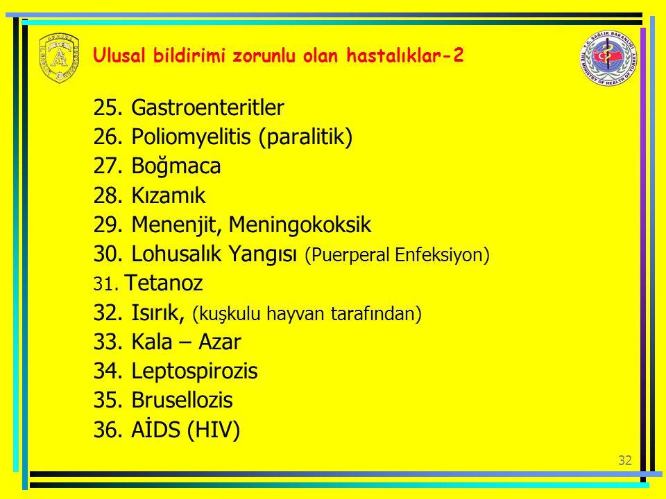 32 25. Gastroenteritler 26. Poliomyelitis (paralitik) 27. Boğmaca 28. Kızamık 29. Menenjit, Meningokoksik 30. Lohusalık Yangısı (Puerperal Enfeksiyon)