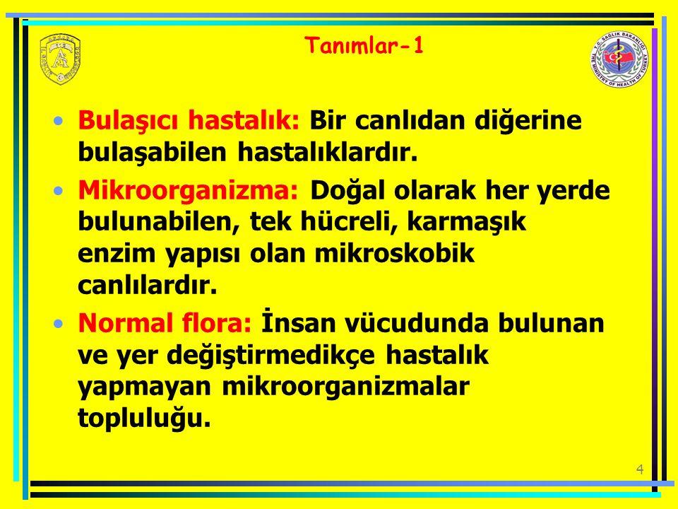 4 Tanımlar-1 Bulaşıcı hastalık: Bir canlıdan diğerine bulaşabilen hastalıklardır. Mikroorganizma: Doğal olarak her yerde bulunabilen, tek hücreli, kar