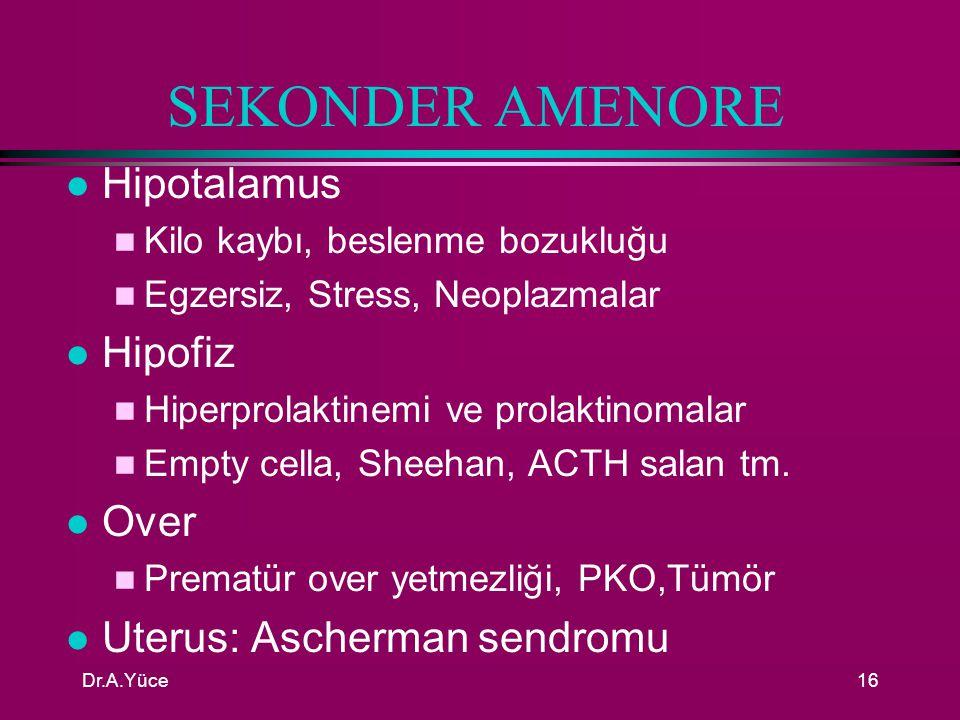 Dr.A.Yüce15 PRİMER AMENORE l Hipogonadotropik primer amenore n Hipotalamik nedenler –Gecikmiş menarş –Kallman sendromu –Psikolojik ve kilo kaybı n Hipofizer nedenler –Prolaktinomalar –Hipopituitarizm n Ağır sistemik hastalıklar