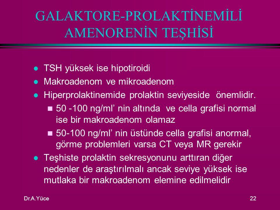 Dr.A.Yüce21 PREMATURE OVARİUM YETMEZLİĞİ l Ovarium foliküllerinin 35 yaşından önce tüketilmesi l Gonadotropin değerleri l Karyotip tayini l İdiopatik yetmezlik l Kanser kemoterapisi (reversibl) l Radyasyon yıkımı (irreversibl) l Erken ovarium yetmezliğinde HRT