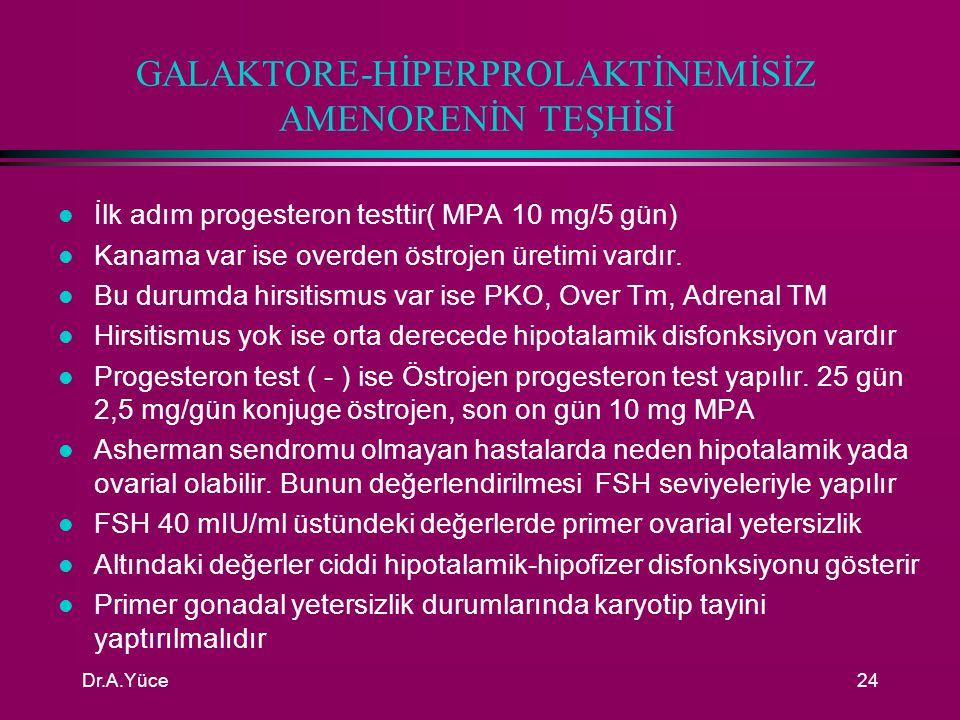 Dr.A.Yüce23 GALAKTORE-PROLAKTİNEMİLİ AMENORE