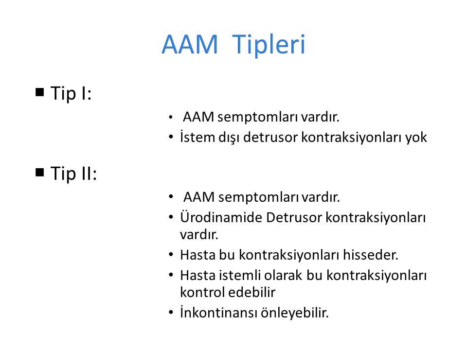  Tip III: AAM semptomları vardır.İstem dışı detrusor kontraksiyonları vardır.