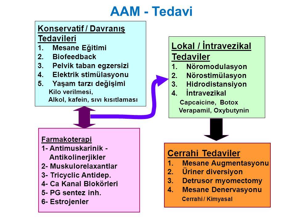 Konservatif / Davranış Tedavileri 1.Mesane Eğitimi 2.Biofeedback 3.Pelvik taban egzersizi 4.Elektrik stimülasyonu 5.Yaşam tarzı değişimi Kilo verilmesi, Alkol, kafein, sıvı kısıtlaması Farmakoterapi 1- Antimuskarinik - Antikolinerjikler 2- Muskulorelaxantlar 3- Tricyclic Antidep.