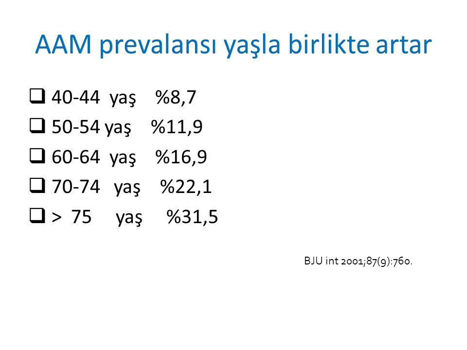  40-44 yaş %8,7  50-54 yaş %11,9  60-64 yaş %16,9  70-74 yaş %22,1  > 75 yaş %31,5 BJU int 2001;87(9):760.