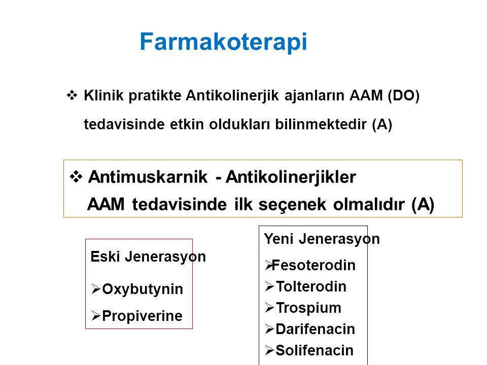  Klinik pratikte Antikolinerjik ajanların AAM (DO) tedavisinde etkin oldukları bilinmektedir (A) Farmakoterapi  Antimuskarnik - Antikolinerjikler AAM tedavisinde ilk seçenek olmalıdır (A) Yeni Jenerasyon  Fesoterodin  Tolterodin  Trospium  Darifenacin  Solifenacin Eski Jenerasyon  Oxybutynin  Propiverine