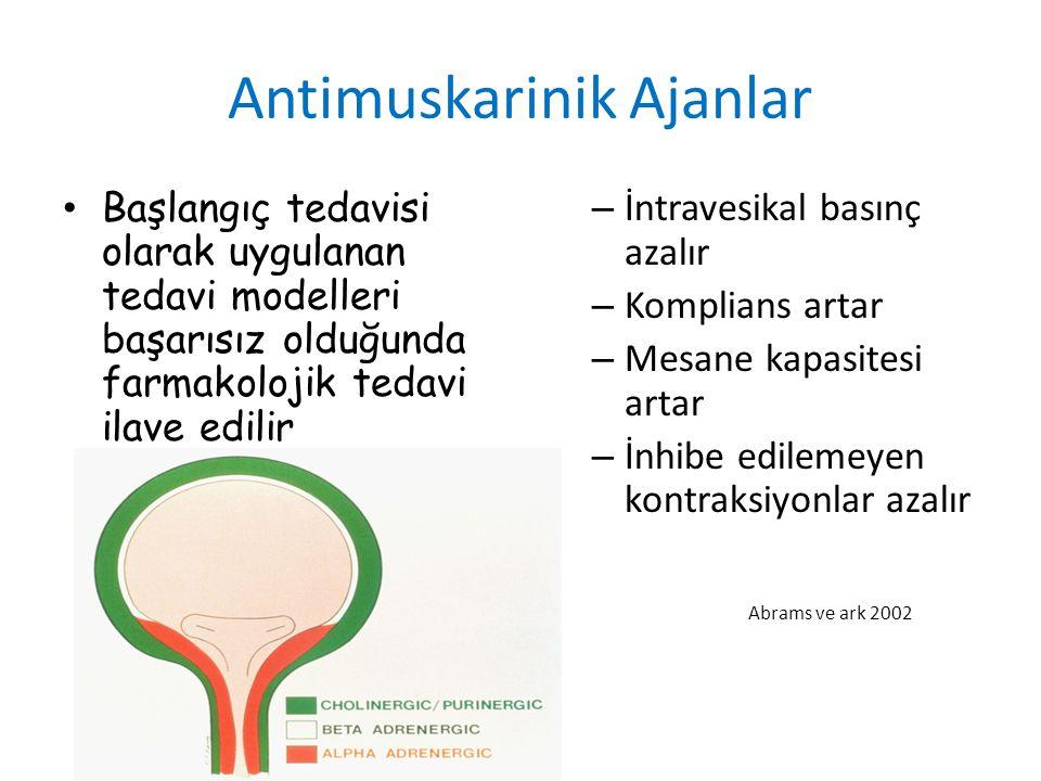 Antimuskarinik Ajanlar Başlangıç tedavisi olarak uygulanan tedavi modelleri başarısız olduğunda farmakolojik tedavi ilave edilir – İntravesikal basınç azalır – Komplians artar – Mesane kapasitesi artar – İnhibe edilemeyen kontraksiyonlar azalır Abrams ve ark 2002