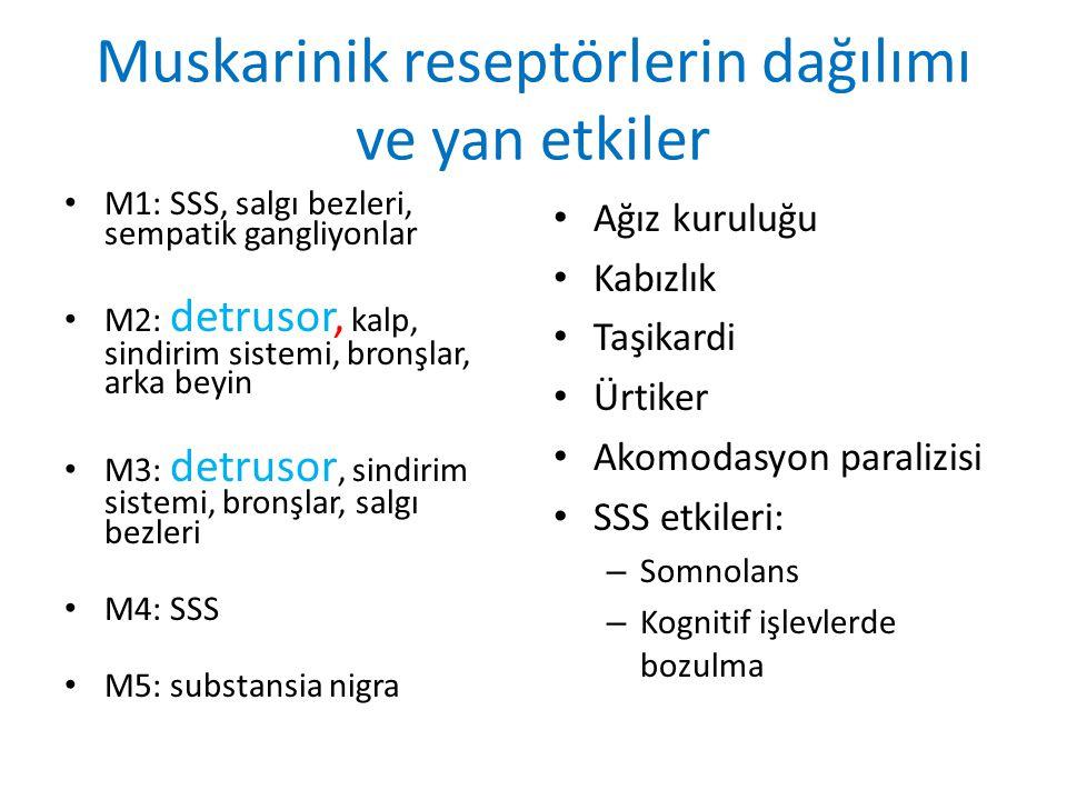 Muskarinik reseptörlerin dağılımı ve yan etkiler M1: SSS, salgı bezleri, sempatik gangliyonlar M2: detrusor, kalp, sindirim sistemi, bronşlar, arka beyin M3: detrusor, sindirim sistemi, bronşlar, salgı bezleri M4: SSS M5: substansia nigra Ağız kuruluğu Kabızlık Taşikardi Ürtiker Akomodasyon paralizisi SSS etkileri: – Somnolans – Kognitif işlevlerde bozulma
