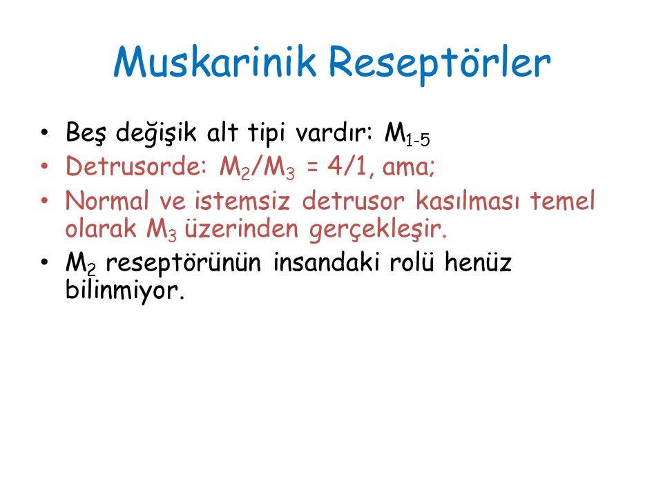 Muskarinik Reseptörler Beş değişik alt tipi vardır: M 1-5 Detrusorde: M 2 /M 3 = 4/1, ama; Normal ve istemsiz detrusor kasılması temel olarak M 3 üzerinden gerçekleşir.