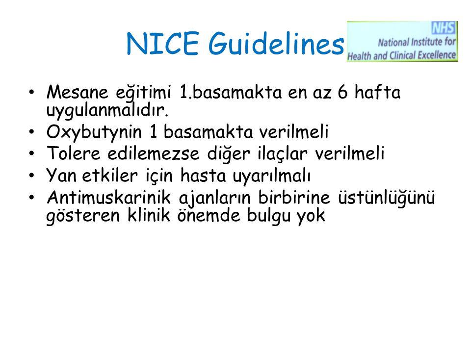 NICE Guidelines Mesane eğitimi 1.basamakta en az 6 hafta uygulanmalıdır.