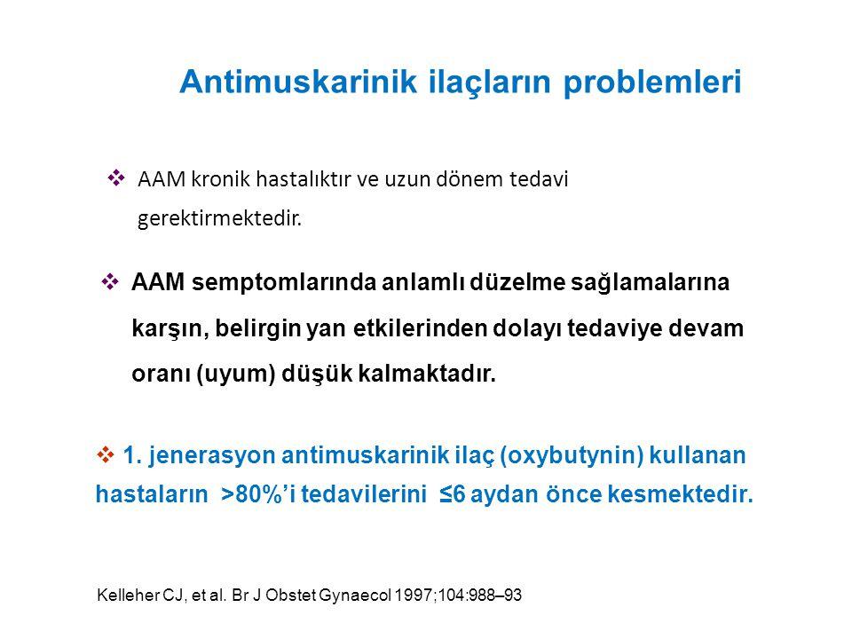 Appell RA, Urology 1997, Abrams P; 2001, Klleher CJ; 1997 30 25 20 15 10 5 0 Insidans (%) Placebo Tolterodin 2 mg bid Oxybutinin 5mg tid Ağız Kuruluğu n=1120, p <0.001 30 25 20 15 10 5 0 Insidans (%) Placebo Tolterodin 2 mg bid Oxybutinin 5mg tid Doz Azaltımı n=1120, p <0.001 4 9 32 62 1 year 2 year Tolterodin n=714 50 96 69 38 18 100 80 60 40 20 0 Insidans (%) Konvansiyonel antimuskarinik tedavi n=231 Komplians 2 weeks 1 month 3 month 6 month