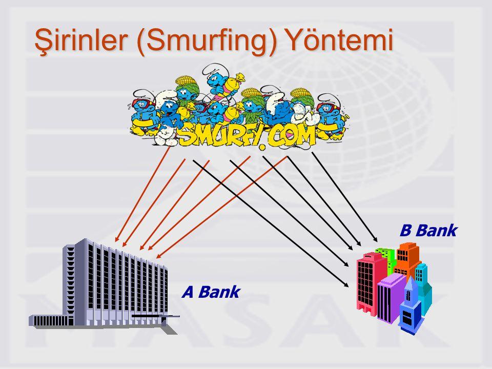26 Şirinler (Smurfing) Yöntemi A Bank B Bank