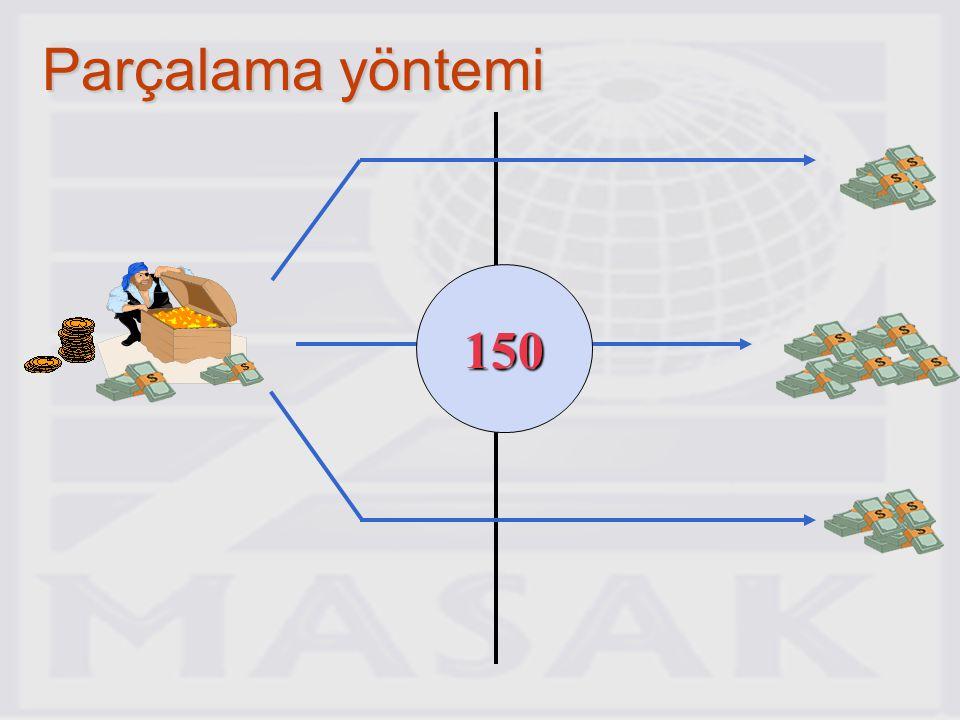 28 Parçalama yöntemi 12580 100 150