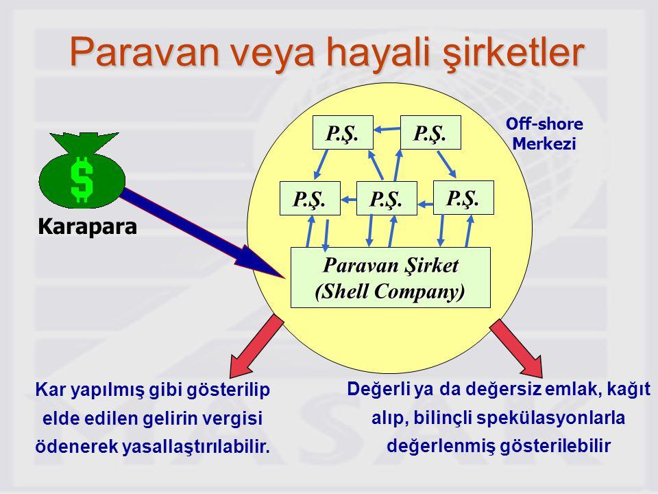 31 Paravan veya hayali şirketler Paravan Şirket (Shell Company) P.Ş. P.Ş. P.Ş. P.Ş. P.Ş. Kar yapılmış gibi gösterilip elde edilen gelirin vergisi öden