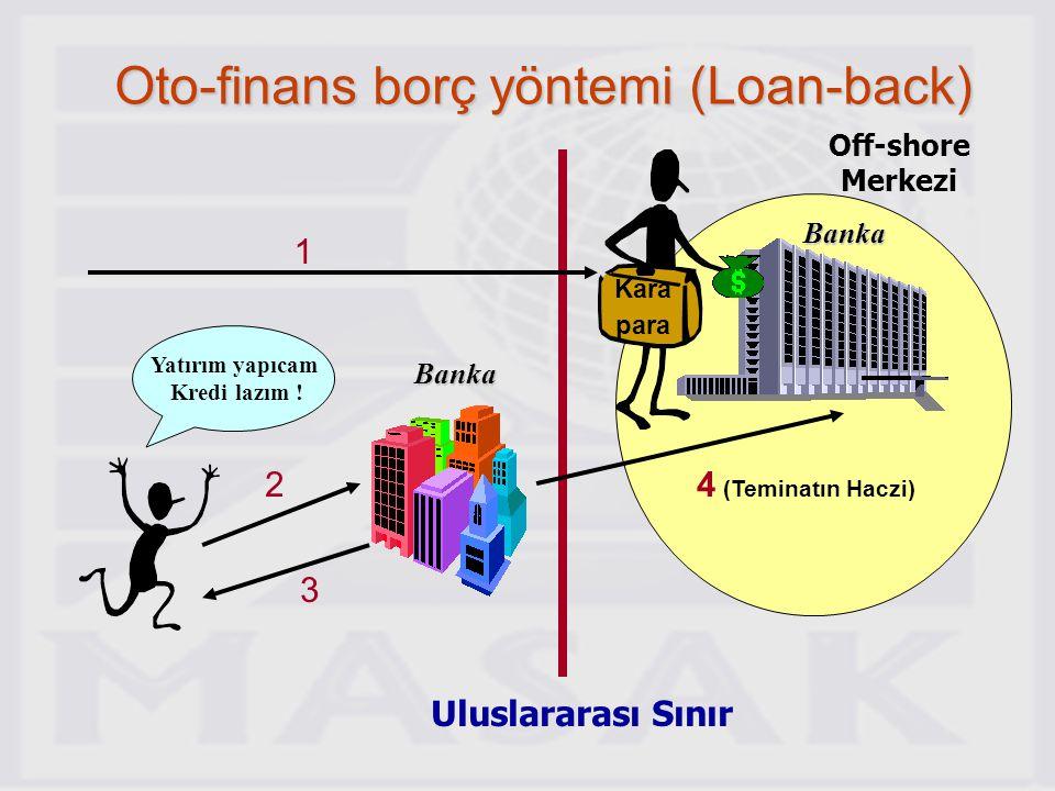 33 Oto-finans borç yöntemi (Loan-back) Off-shore Merkezi Banka Kara para Yatırım yapıcam Kredi lazım ! Banka 1 2 3 4 (Teminatın Haczi) Uluslararası Sı