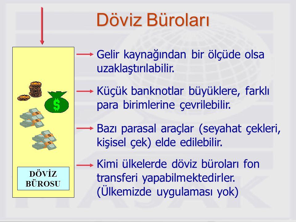 34 Döviz Büroları DÖVİZ BÜROSU Gelir kaynağından bir ölçüde olsa uzaklaştırılabilir. Küçük banknotlar büyüklere, farklı para birimlerine çevrilebilir.