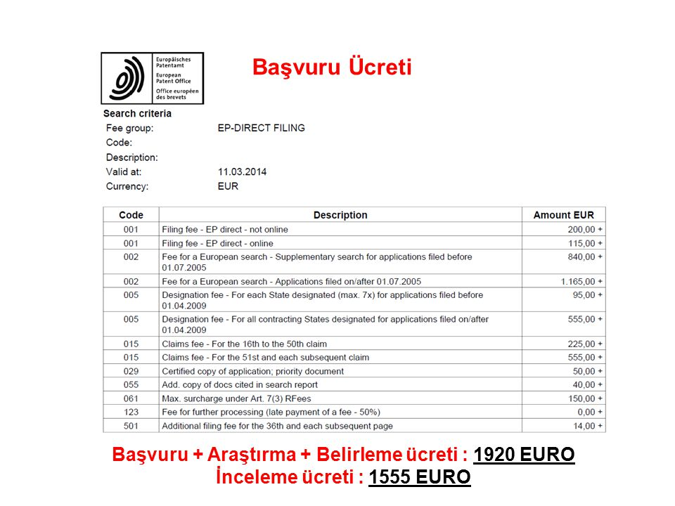 Başvuru Ücreti Başvuru + Araştırma + Belirleme ücreti : 1920 EURO İnceleme ücreti : 1555 EURO