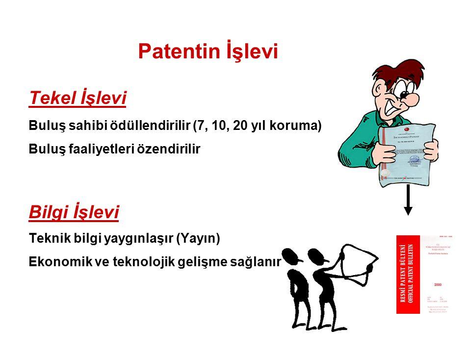 Patentin İşlevi Tekel İşlevi Buluş sahibi ödüllendirilir (7, 10, 20 yıl koruma) Buluş faaliyetleri özendirilir Bilgi İşlevi Teknik bilgi yaygınlaşır (