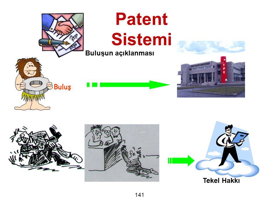 141 Patent Sistemi Buluş Buluşun açıklanması Tekel Hakkı